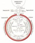 origène,rer,rectifié,reintegration des etres,pasqualy,willermoz,clement,copte,vivenza